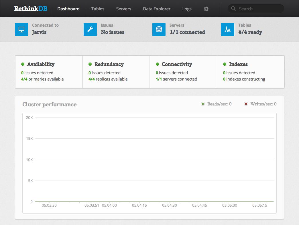 واجهة الادارة في قاعدة البيانات RethinkDB